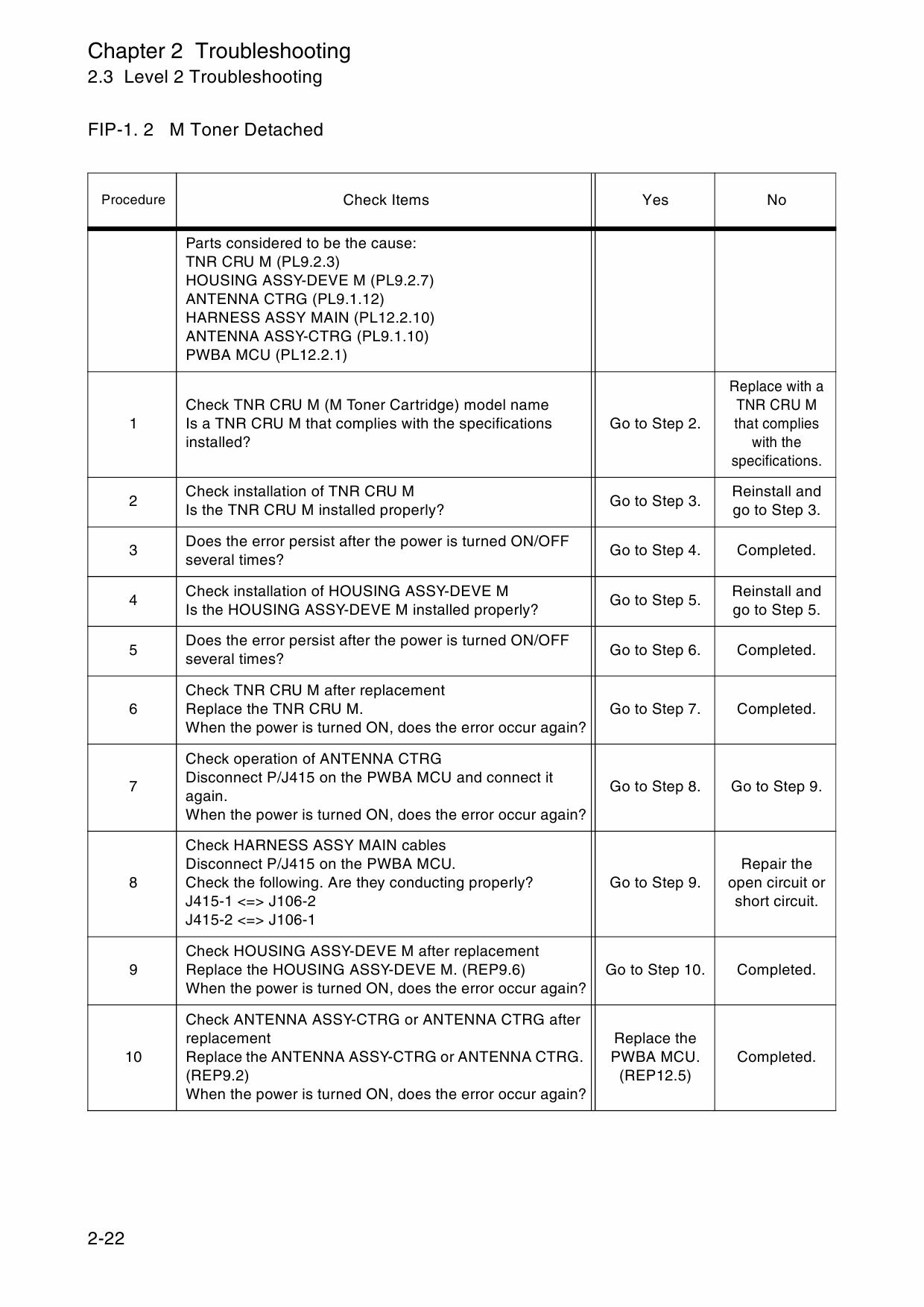 fuji xerox cm205b service manual